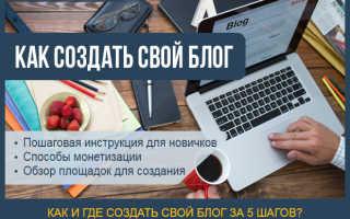 Как сделать свой блог в интернете бесплатно