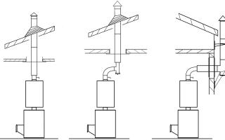 Как сделать трубу в бане через потолок