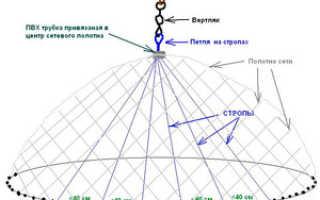 Как сделать кастинговую сеть своими руками схема