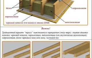 Как сделать перекрытие в деревянном доме