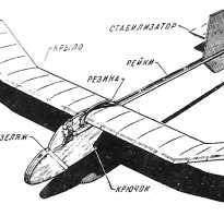 Как сделать планер из картона