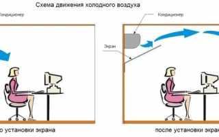 Как сделать чтобы кондиционер дул в потолок