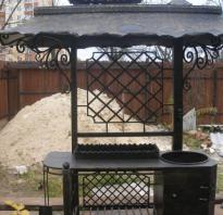 Как сделать крышу для мангала