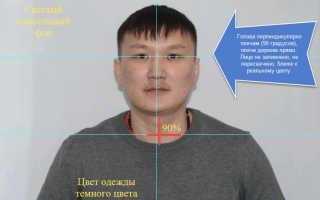 Как сделать фотографию на паспорт в фотошопе
