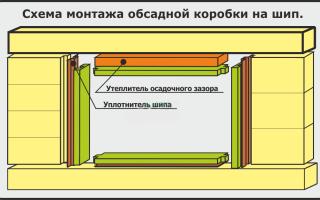 Как сделать коробку для окна своими руками