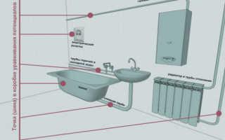 Как сделать заземление в ванной комнате