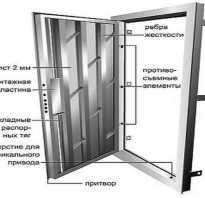 Как сделать металлическую дверь своими руками чертежи
