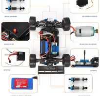 Как сделать радиоуправляемую машину